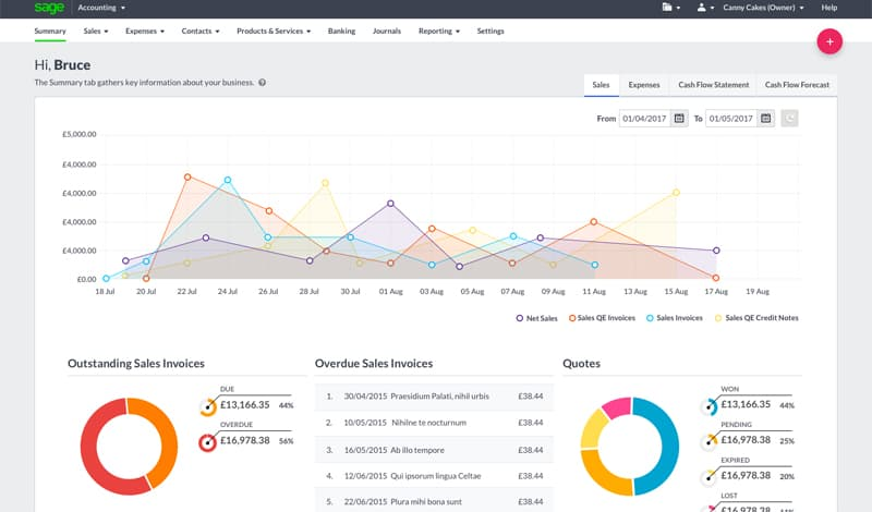 Sage Business Cloud Accounting Dashboard